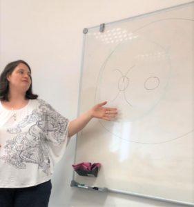 Eine Dame erklärt ein Schaubild an einer Tafel.